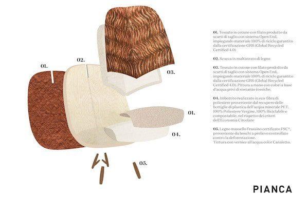Poltrona_Calatea_Green_by Pianca_designed_Cristina_Celestino